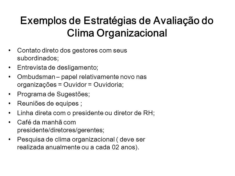 Exemplos de Estratégias de Avaliação do Clima Organizacional
