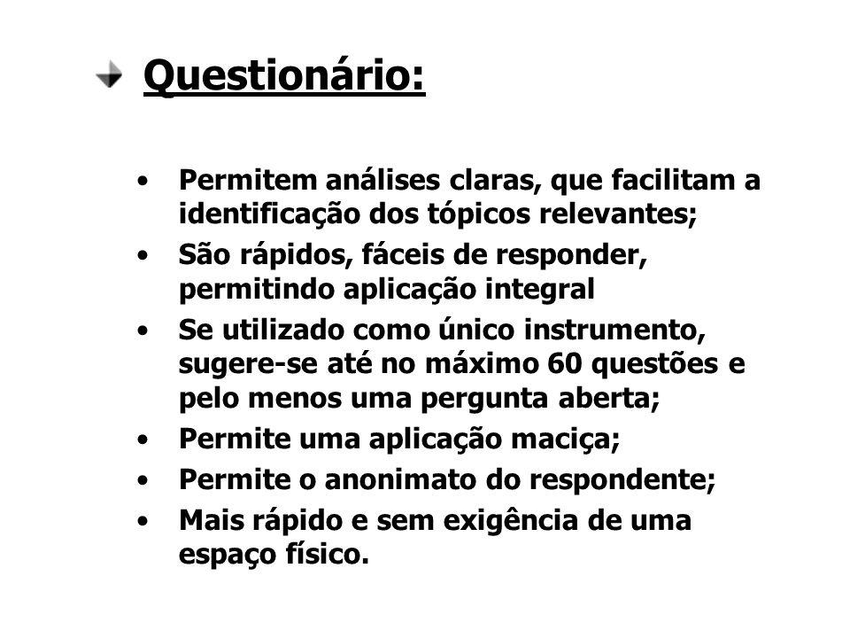 Questionário: Permitem análises claras, que facilitam a identificação dos tópicos relevantes;