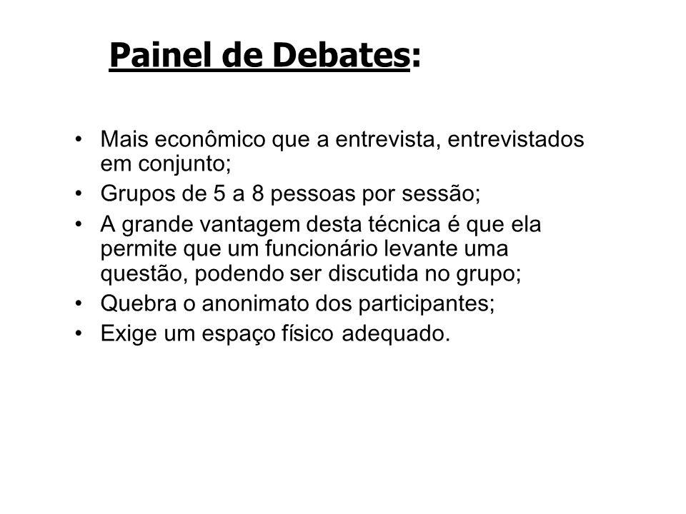 Painel de Debates: Mais econômico que a entrevista, entrevistados em conjunto; Grupos de 5 a 8 pessoas por sessão;