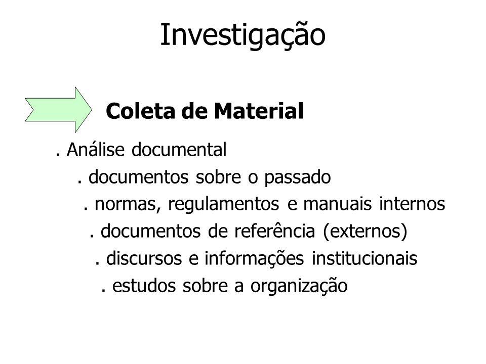 Investigação Coleta de Material . documentos sobre o passado