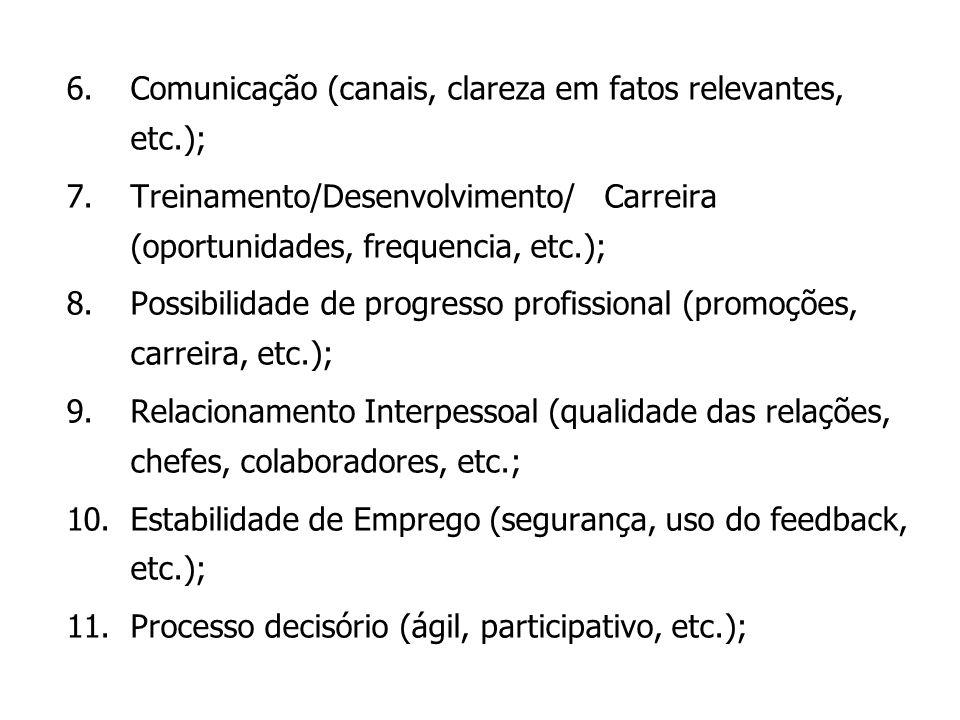Comunicação (canais, clareza em fatos relevantes, etc.);
