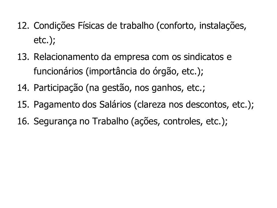 Condições Físicas de trabalho (conforto, instalações, etc.);