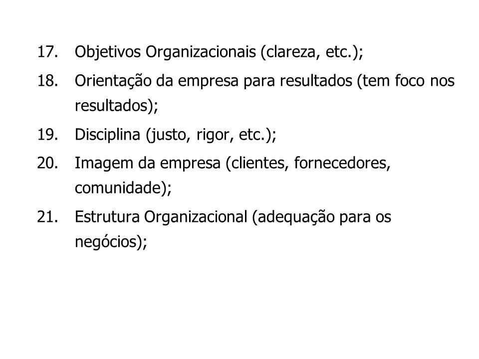 Objetivos Organizacionais (clareza, etc.);