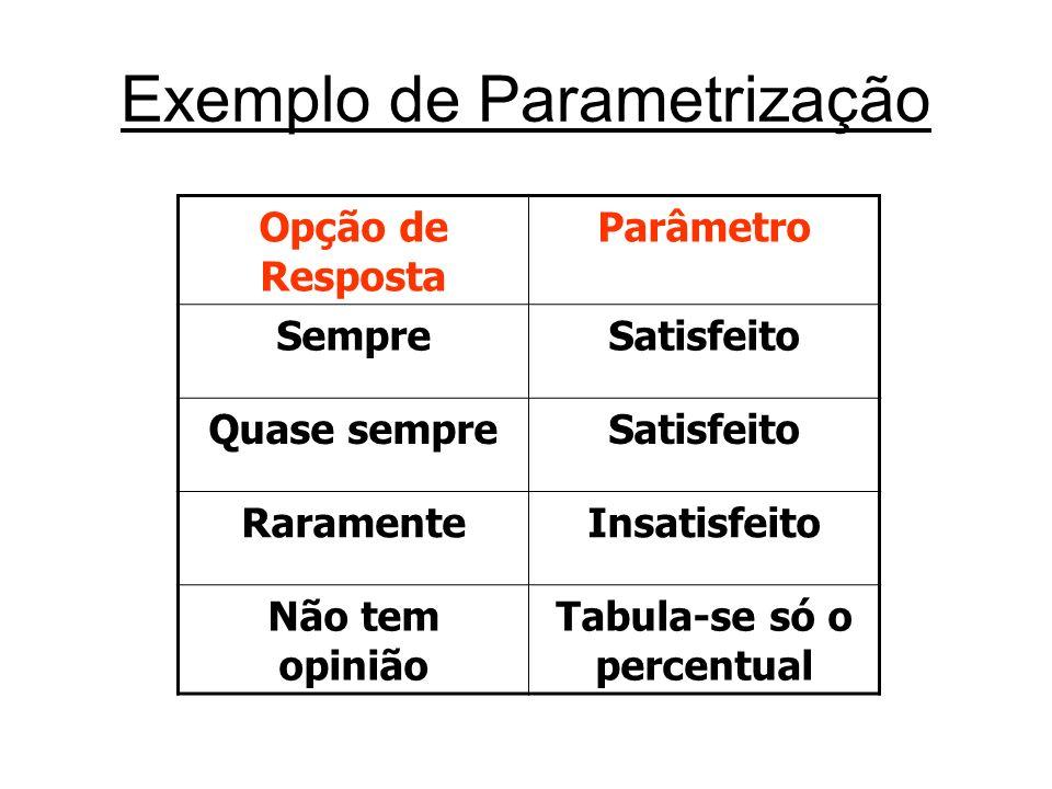 Exemplo de Parametrização