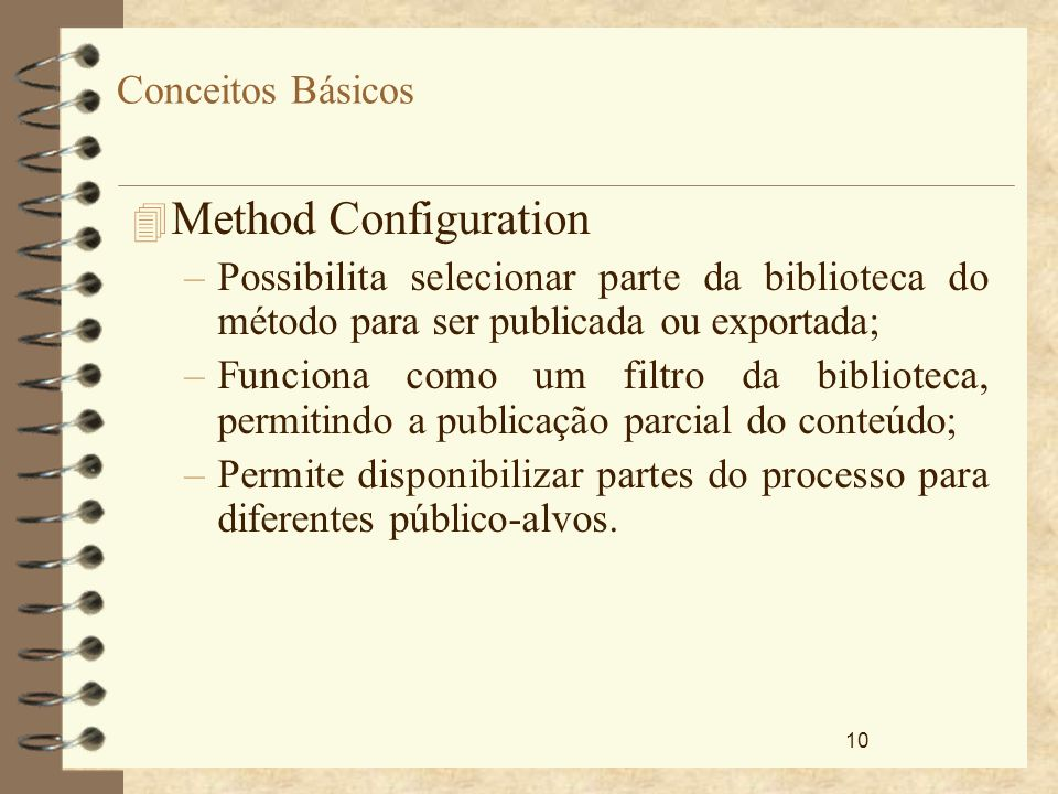 Method Configuration Conceitos Básicos