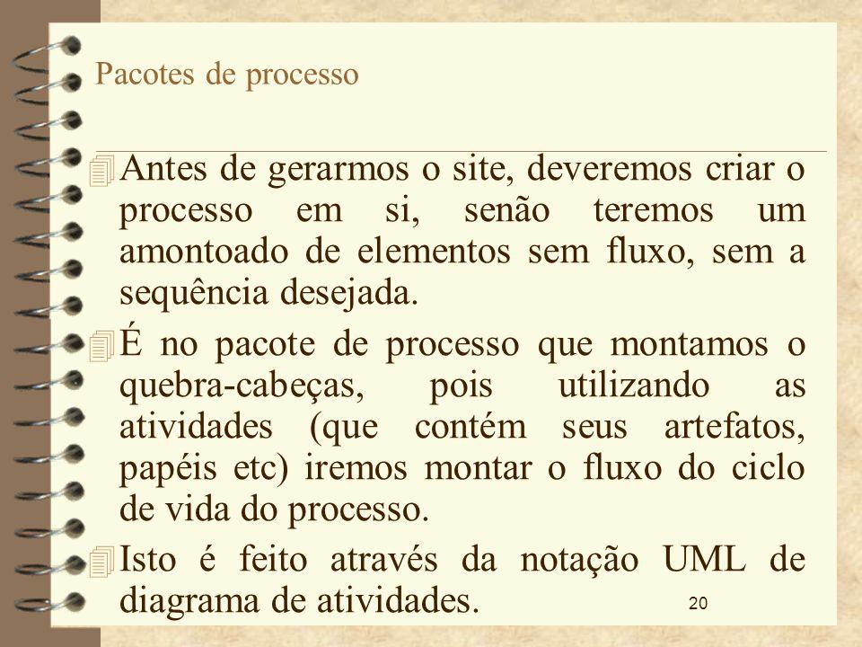 Isto é feito através da notação UML de diagrama de atividades.