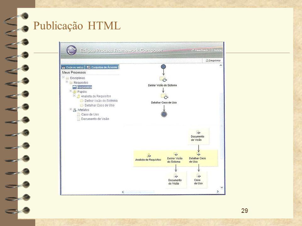 Publicação HTML 29 29