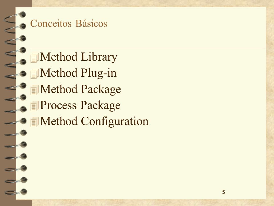 Method Library Method Plug-in Method Package Process Package