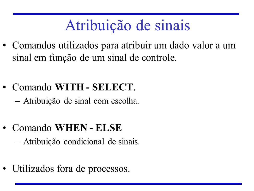 Atribuição de sinais Comandos utilizados para atribuir um dado valor a um sinal em função de um sinal de controle.
