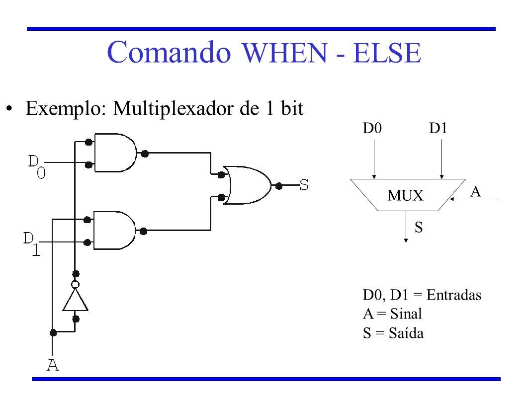 Comando WHEN - ELSE Exemplo: Multiplexador de 1 bit MUX D0 D1 A S