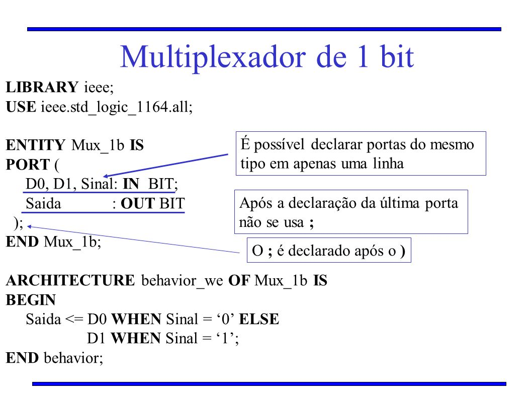 Multiplexador de 1 bit LIBRARY ieee; USE ieee.std_logic_1164.all;