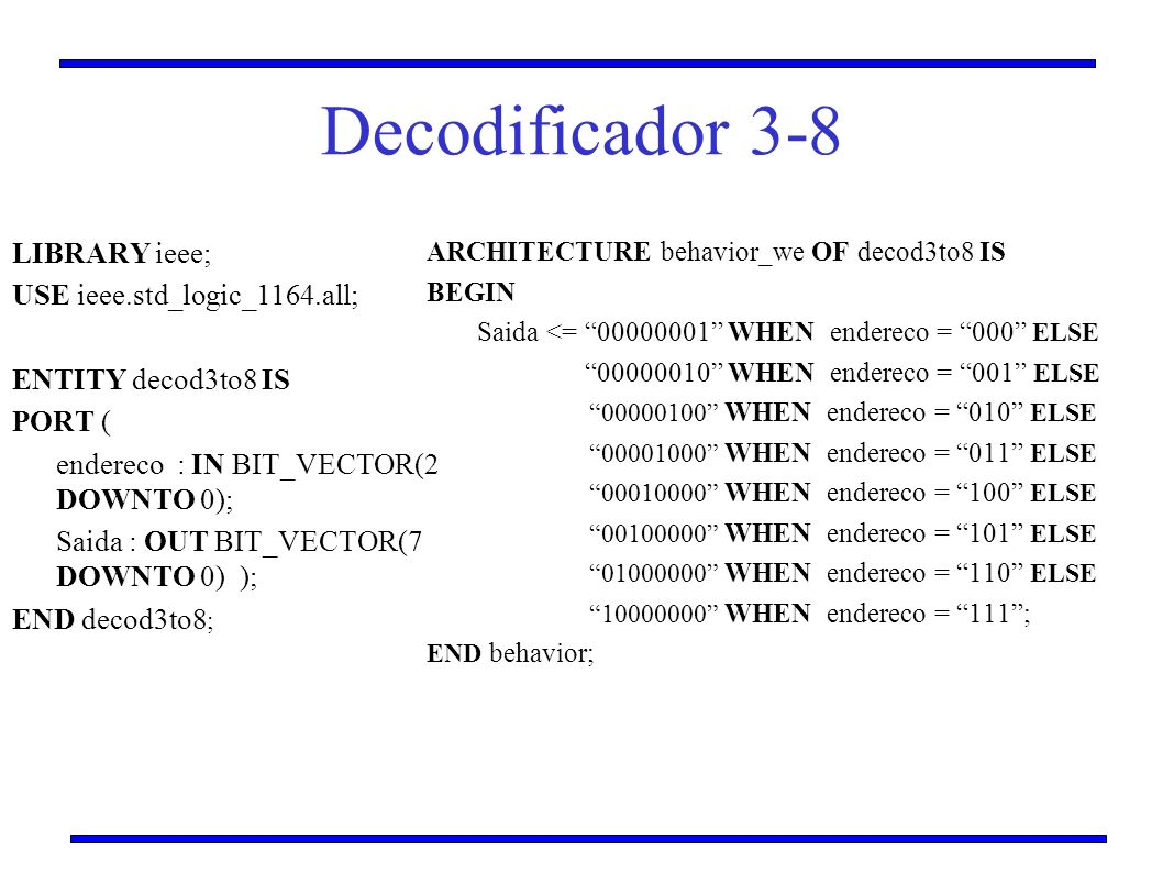 Decodificador 3-8 LIBRARY ieee; USE ieee.std_logic_1164.all;