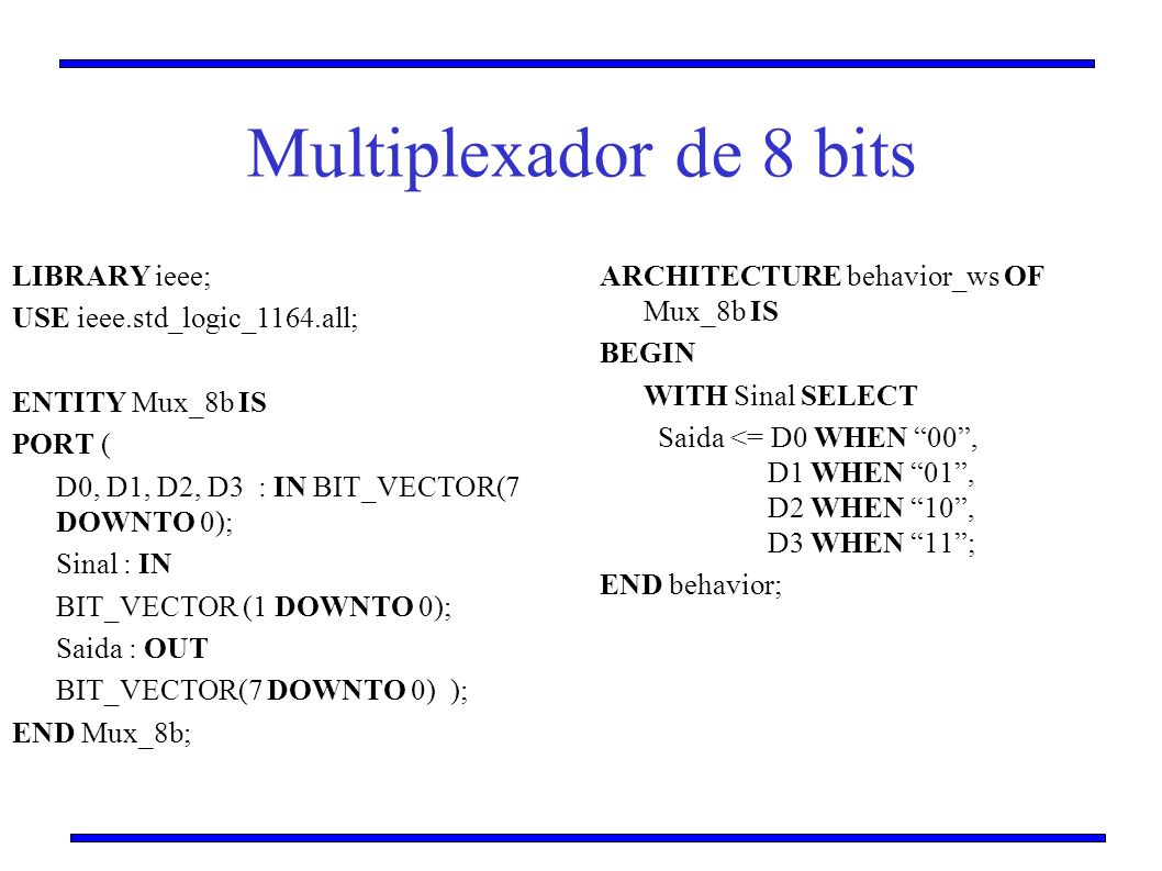 Multiplexador de 8 bits LIBRARY ieee; USE ieee.std_logic_1164.all;