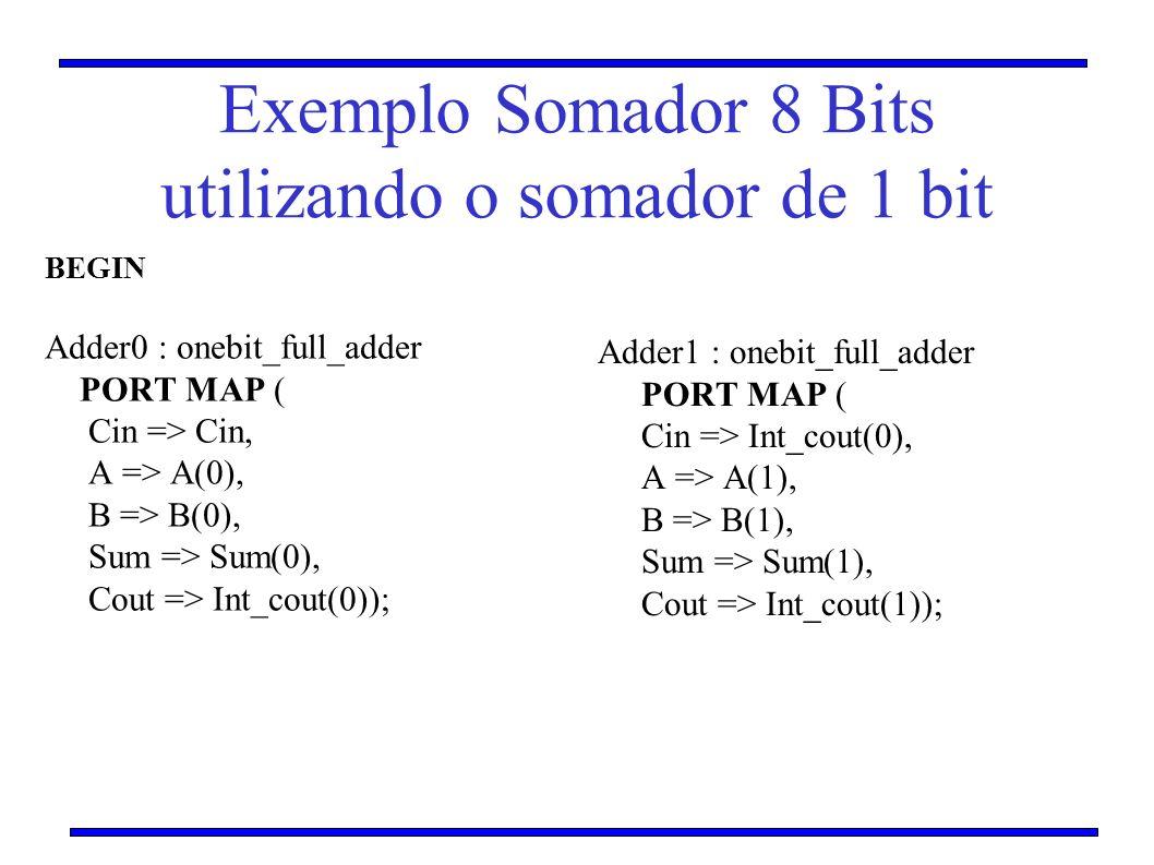 Exemplo Somador 8 Bits utilizando o somador de 1 bit