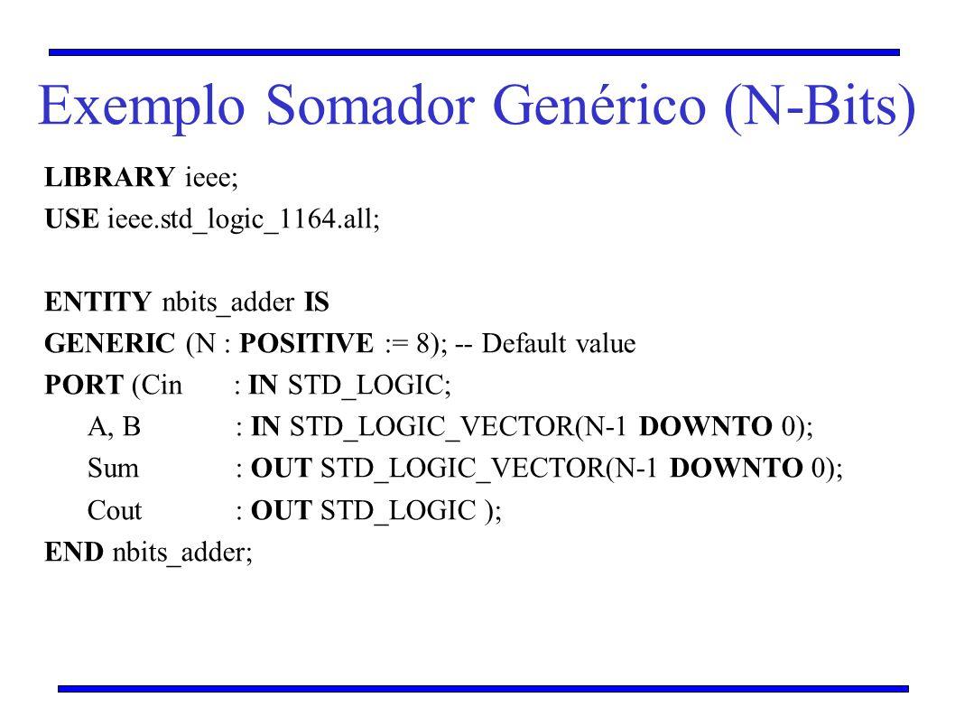 Exemplo Somador Genérico (N-Bits)