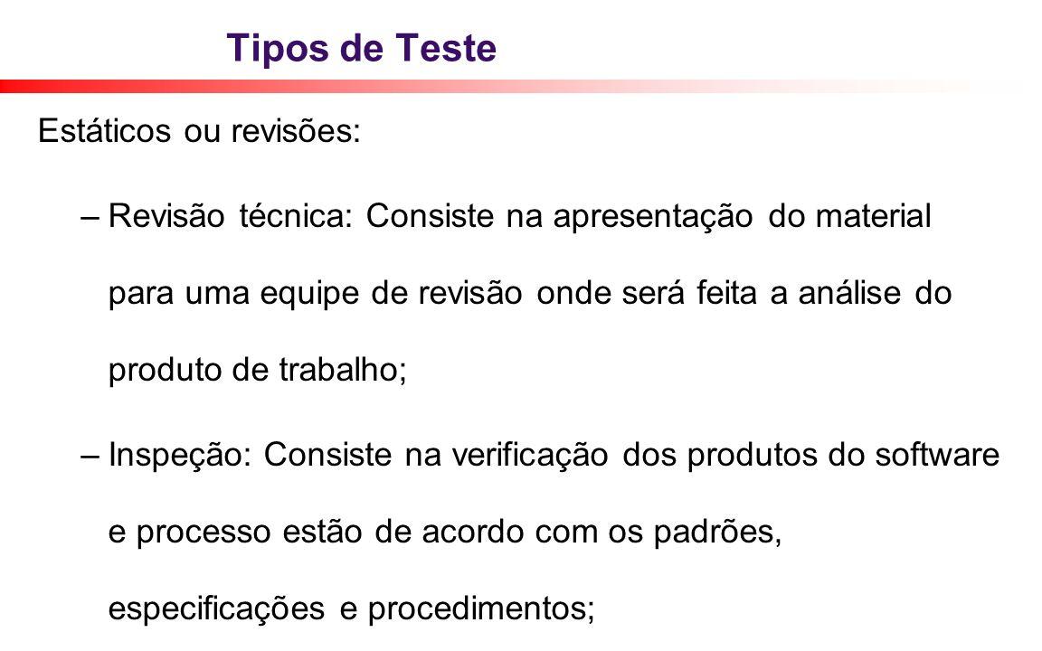 Tipos de Teste Estáticos ou revisões:
