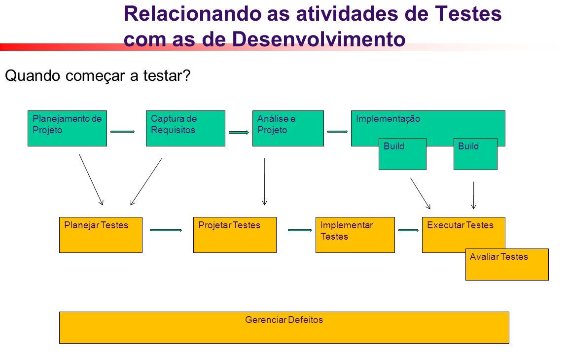 Relacionando as atividades de Testes com as de Desenvolvimento