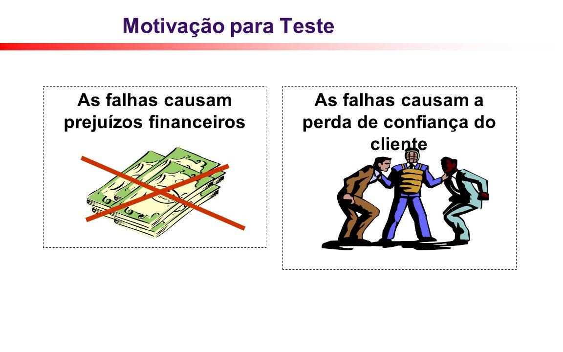 Motivação para Teste As falhas causam prejuízos financeiros