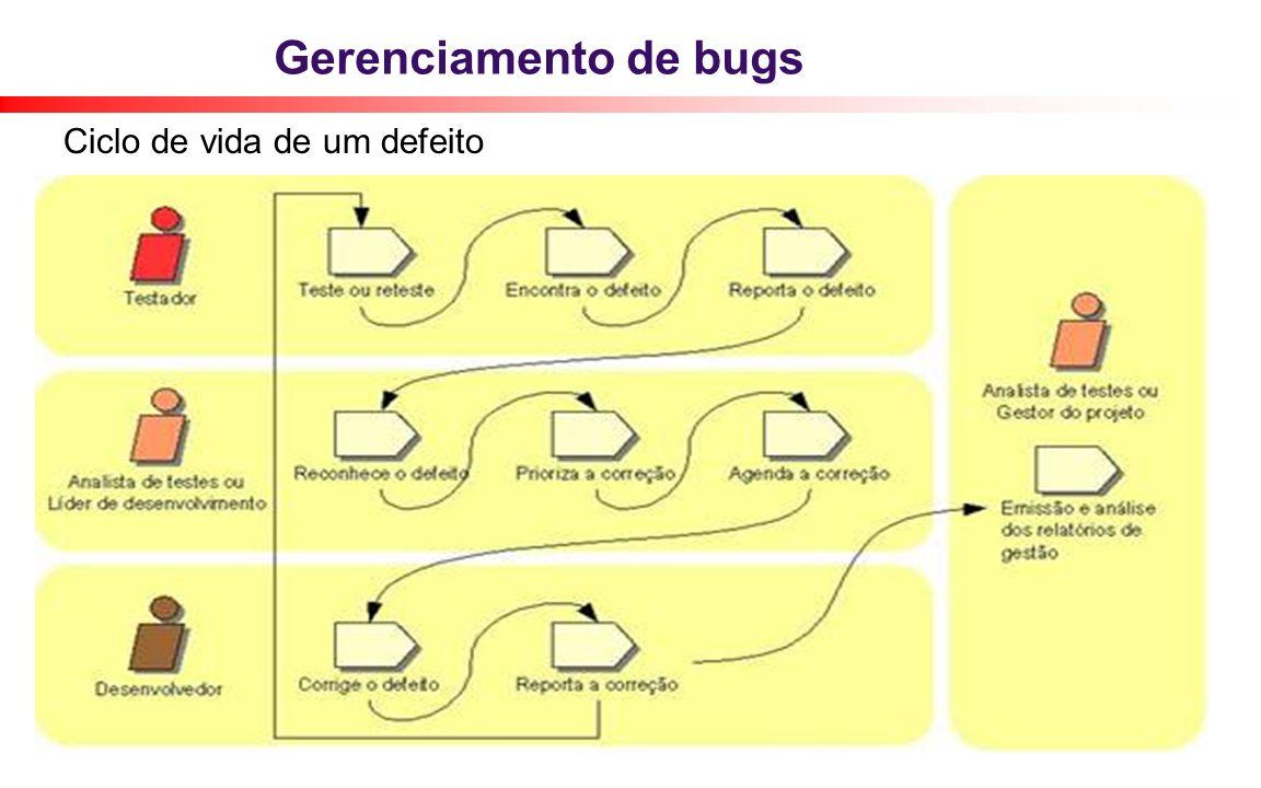 Gerenciamento de bugs Ciclo de vida de um defeito