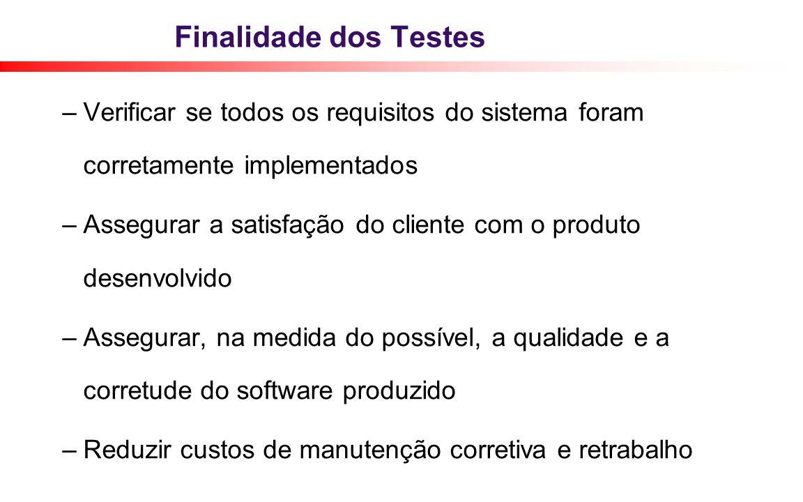 Finalidade dos Testes Verificar se todos os requisitos do sistema foram corretamente implementados.