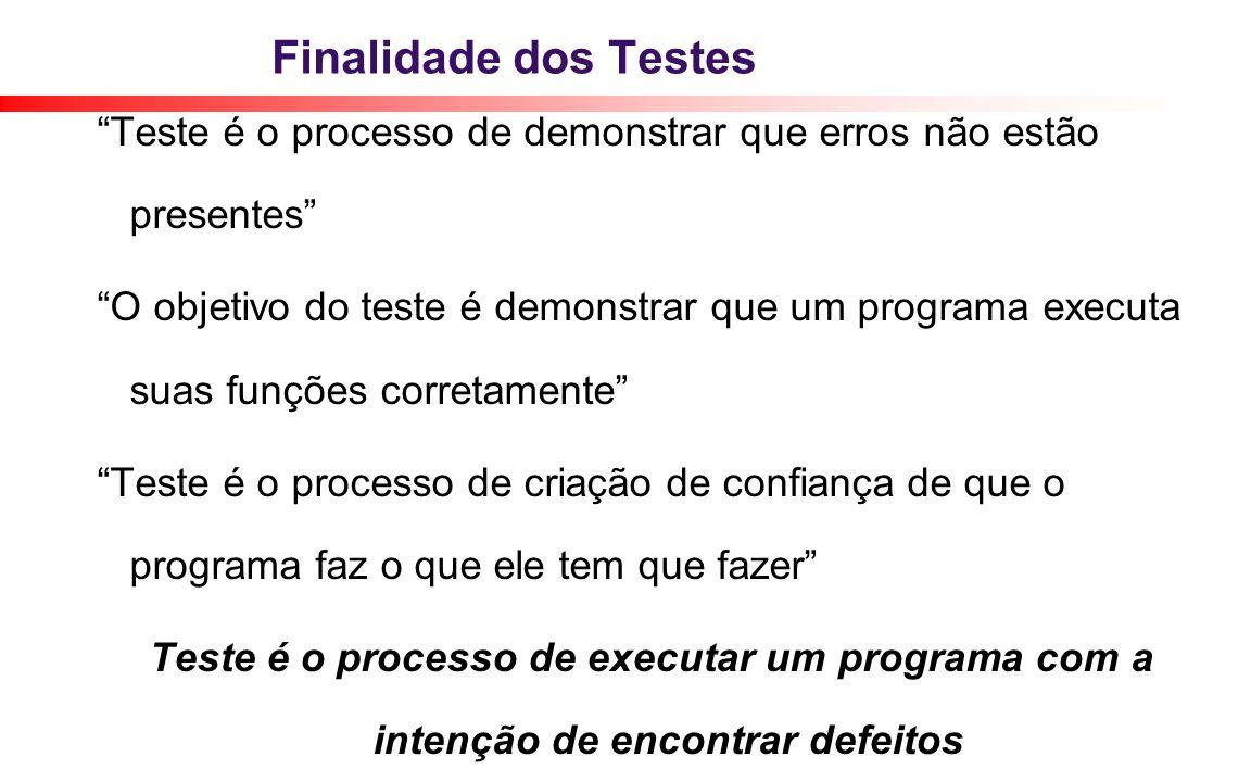 Finalidade dos Testes Teste é o processo de demonstrar que erros não estão presentes