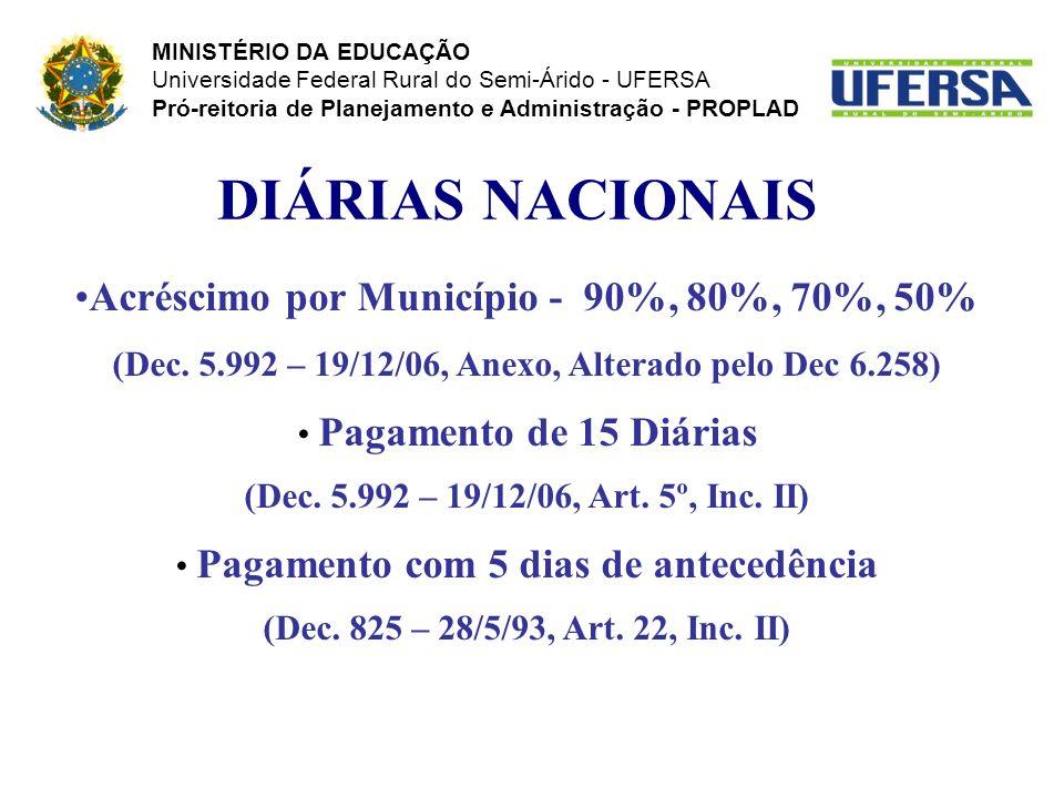DIÁRIAS NACIONAIS Acréscimo por Município - 90%, 80%, 70%, 50%
