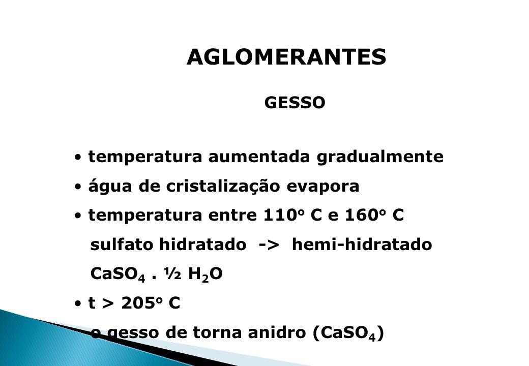 AGLOMERANTES GESSO temperatura aumentada gradualmente