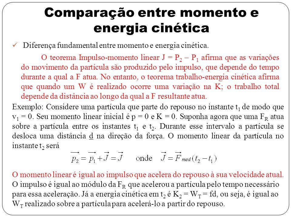 Comparação entre momento e energia cinética