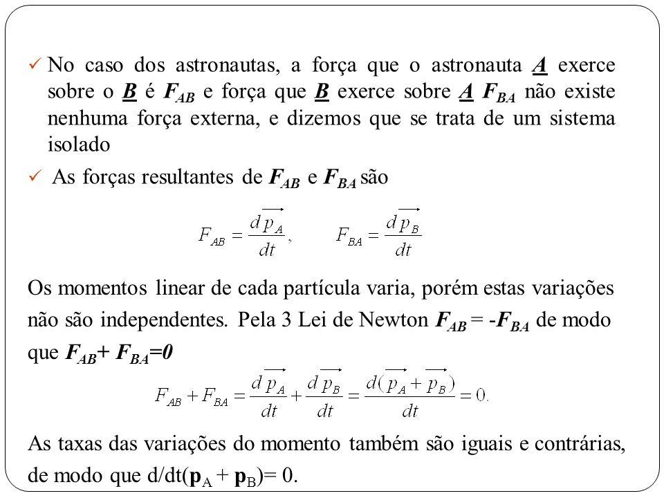 No caso dos astronautas, a força que o astronauta A exerce sobre o B é FAB e força que B exerce sobre A FBA não existe nenhuma força externa, e dizemos que se trata de um sistema isolado