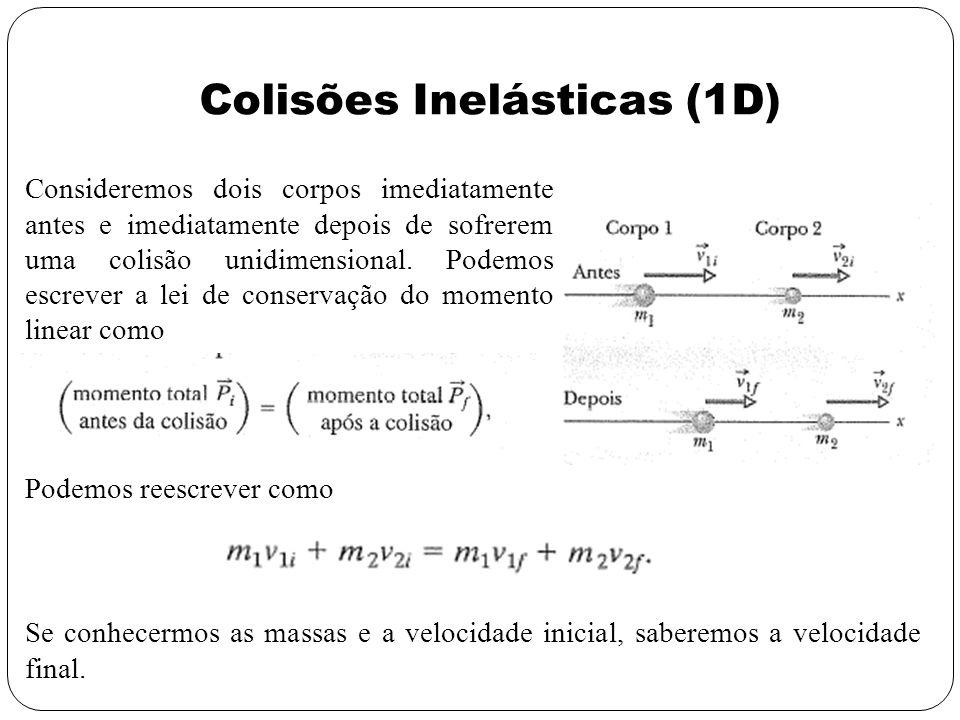 Colisões Inelásticas (1D)