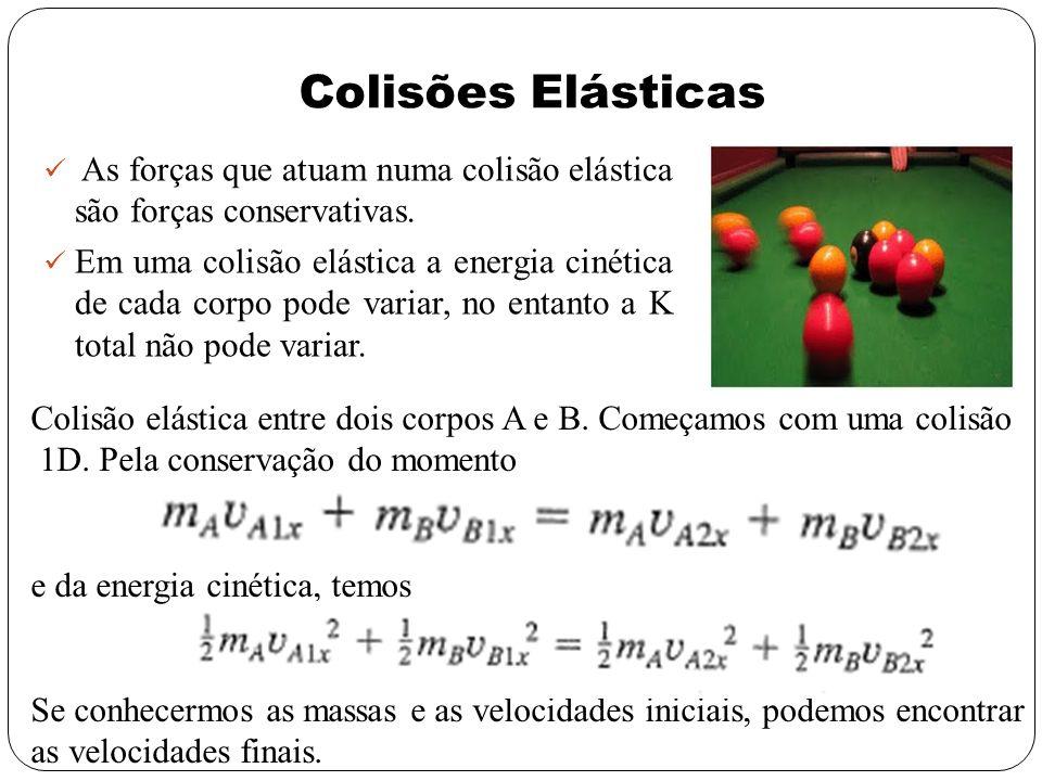 Colisões Elásticas As forças que atuam numa colisão elástica são forças conservativas.