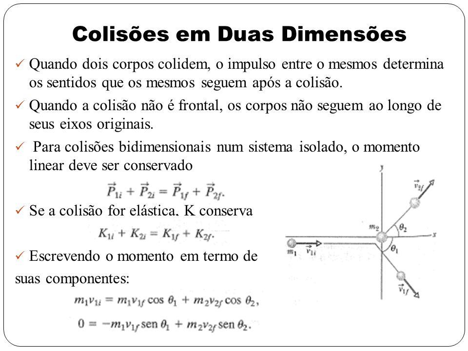 Colisões em Duas Dimensões