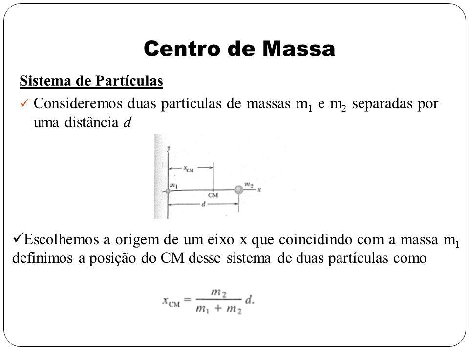 Centro de Massa Sistema de Partículas