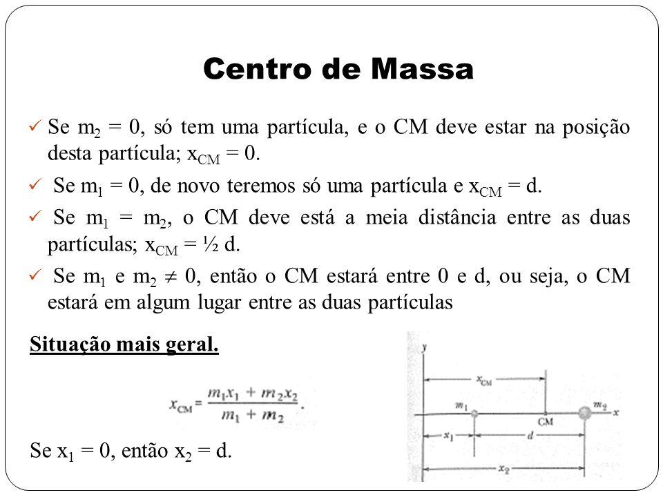 Centro de Massa Se m2 = 0, só tem uma partícula, e o CM deve estar na posição desta partícula; xCM = 0.