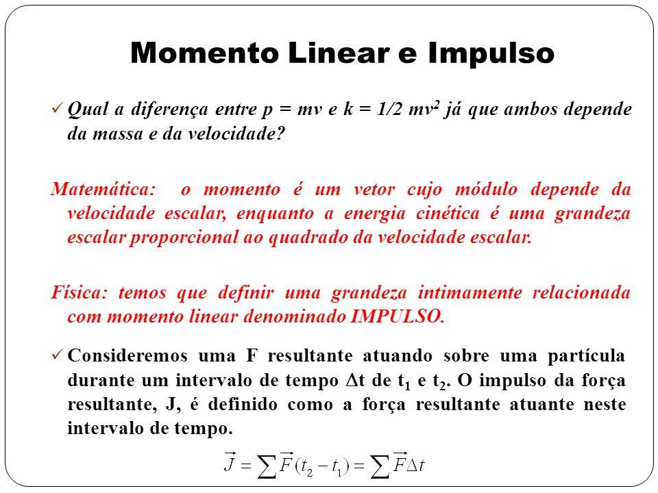 Momento Linear e Impulso