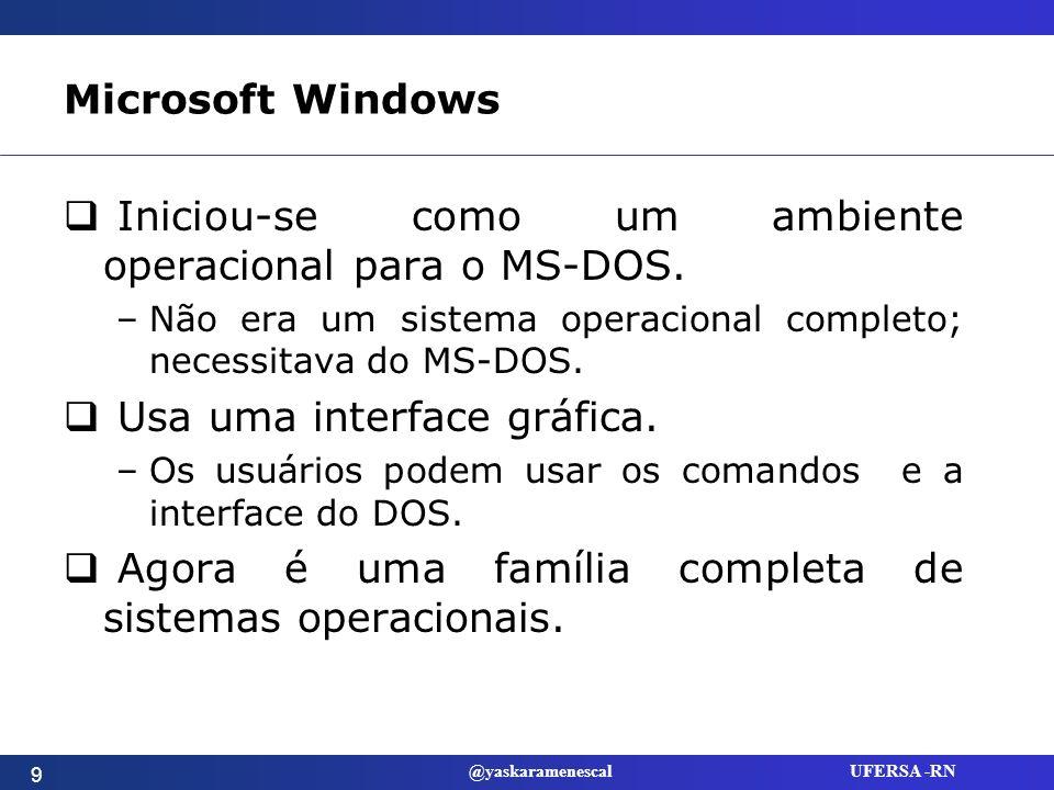 Iniciou-se como um ambiente operacional para o MS-DOS.