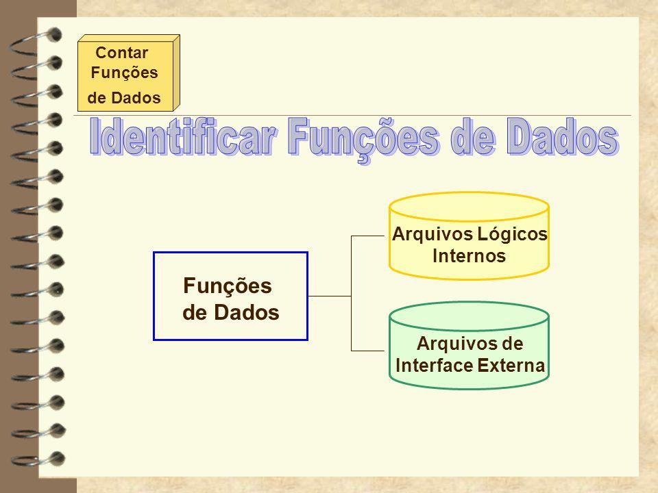 Identificar Funções de Dados