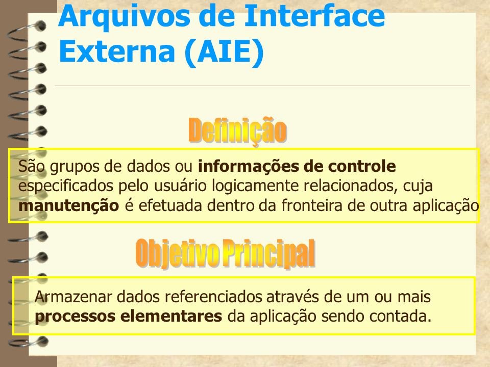 Arquivos de Interface Externa (AIE)