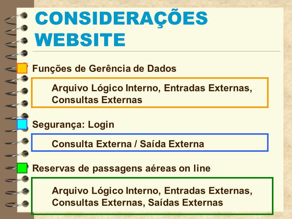 CONSIDERAÇÕES WEBSITE