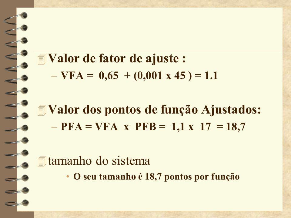Valor de fator de ajuste :