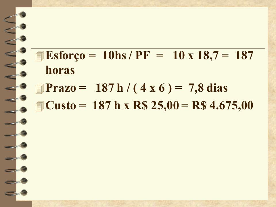 Esforço = 10hs / PF = 10 x 18,7 = 187 horas