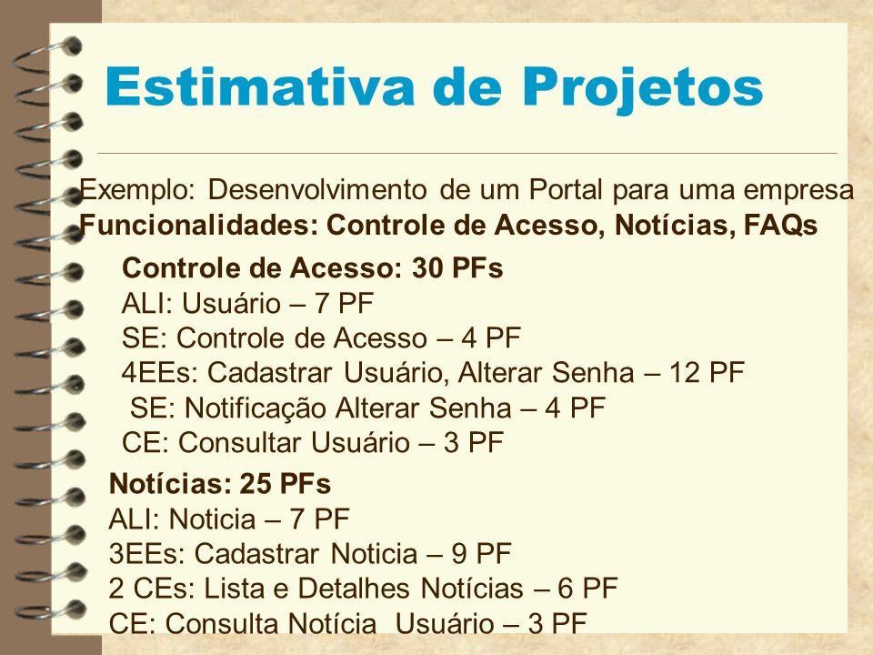 Estimativa de Projetos