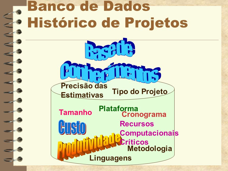 Banco de Dados Histórico de Projetos
