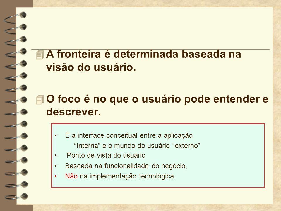 A fronteira é determinada baseada na visão do usuário.