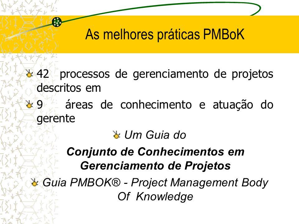 As melhores práticas PMBoK