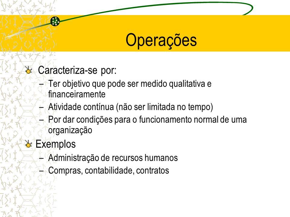 Operações Caracteriza-se por: Exemplos