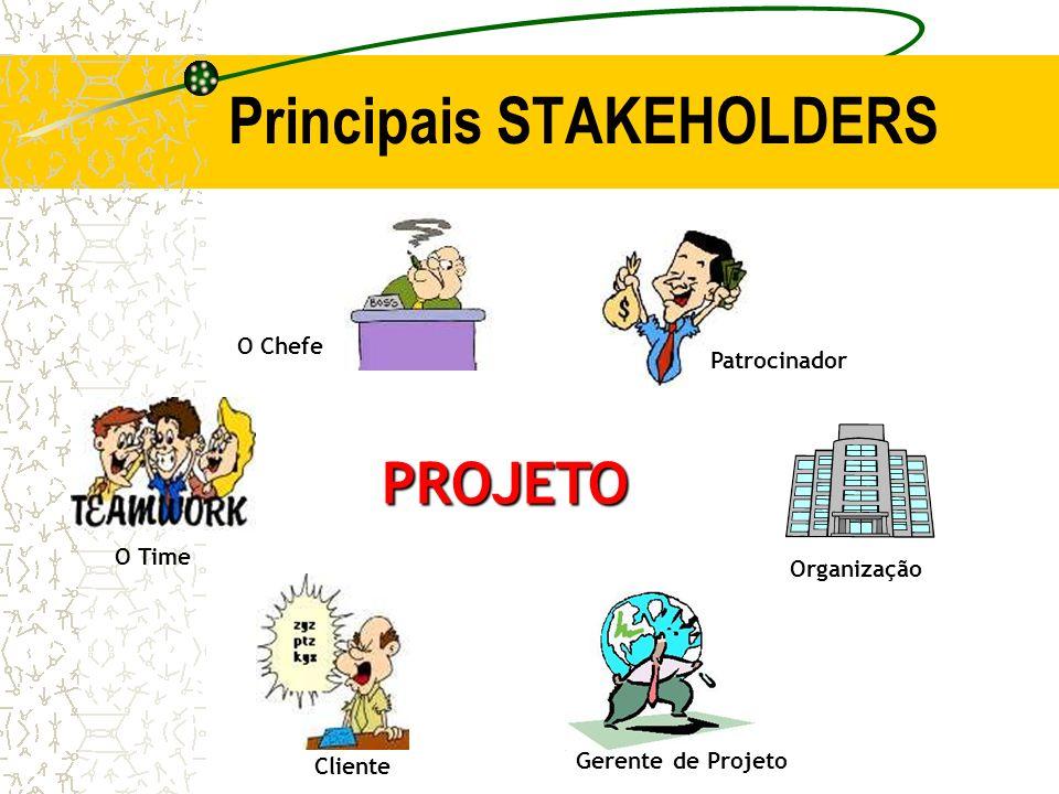 Principais STAKEHOLDERS
