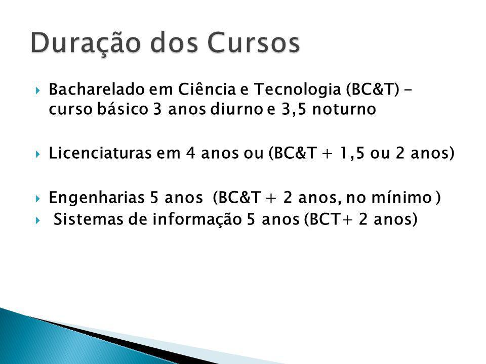 Duração dos Cursos Bacharelado em Ciência e Tecnologia (BC&T) - curso básico 3 anos diurno e 3,5 noturno.