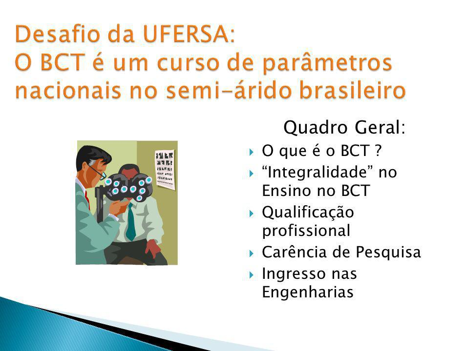 Desafio da UFERSA: O BCT é um curso de parâmetros nacionais no semi-árido brasileiro