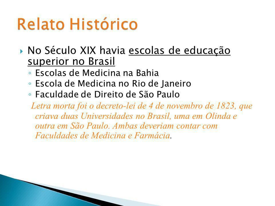 Relato Histórico No Século XIX havia escolas de educação superior no Brasil. Escolas de Medicina na Bahia.